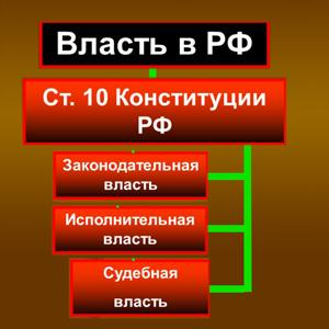 Органы власти Ахтырского